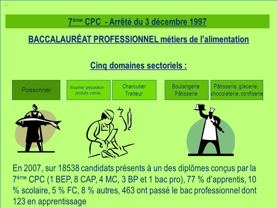 7ème CPC - Arrêté du 3 décembre 1997