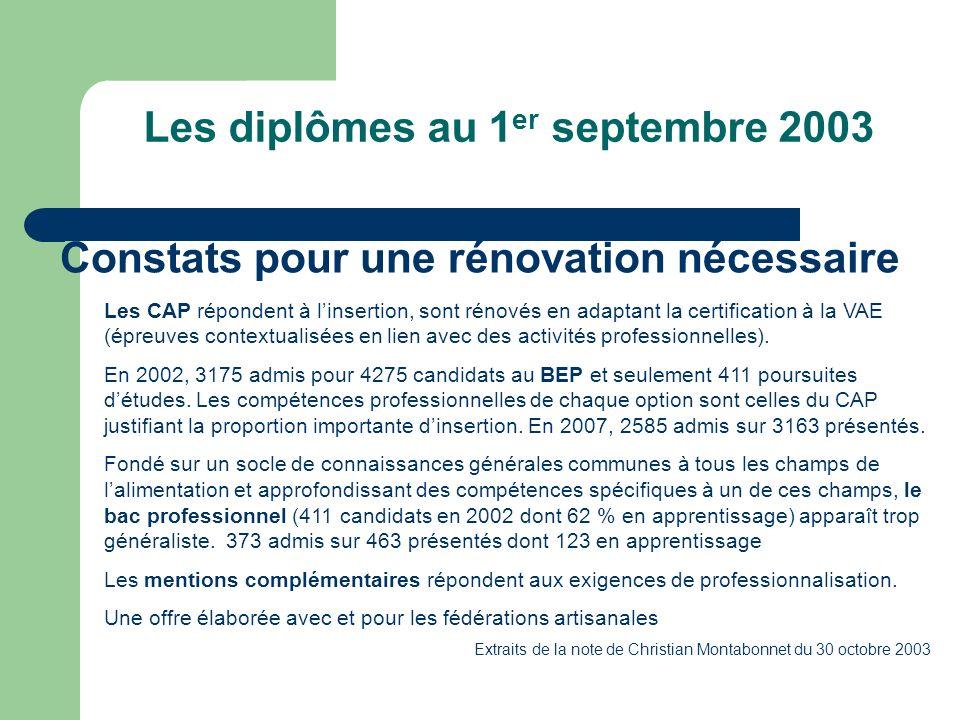 Les diplômes au 1er septembre 2003