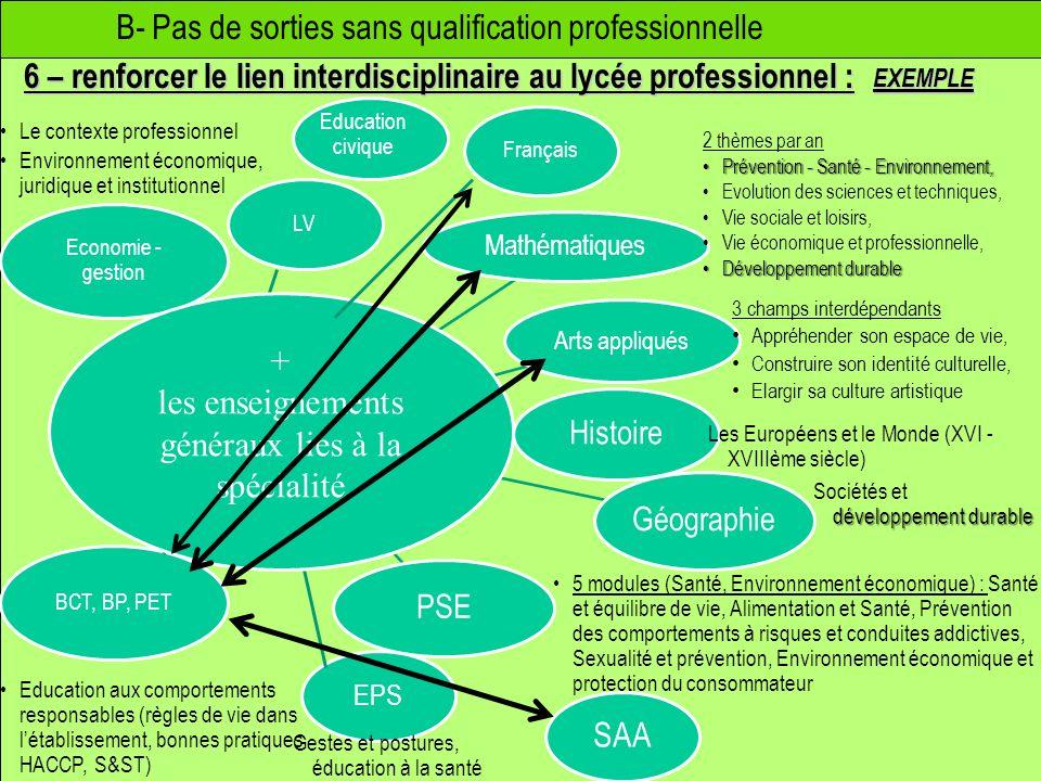 6 – renforcer le lien interdisciplinaire au lycée professionnel :