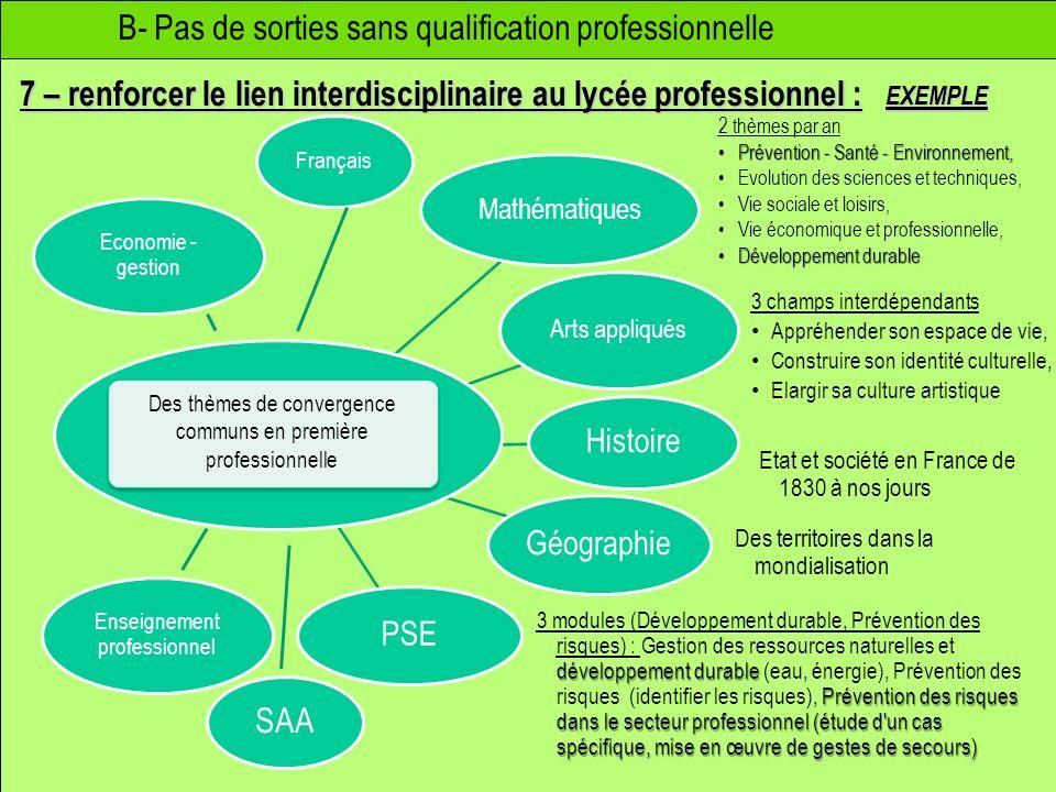7 – renforcer le lien interdisciplinaire au lycée professionnel :