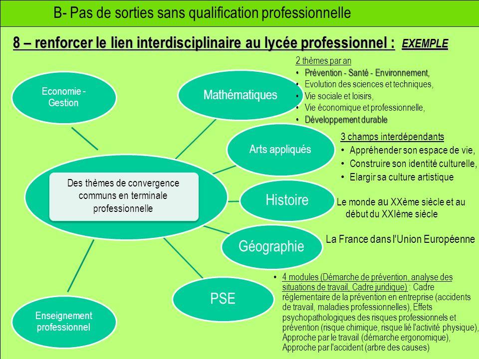 8 – renforcer le lien interdisciplinaire au lycée professionnel :