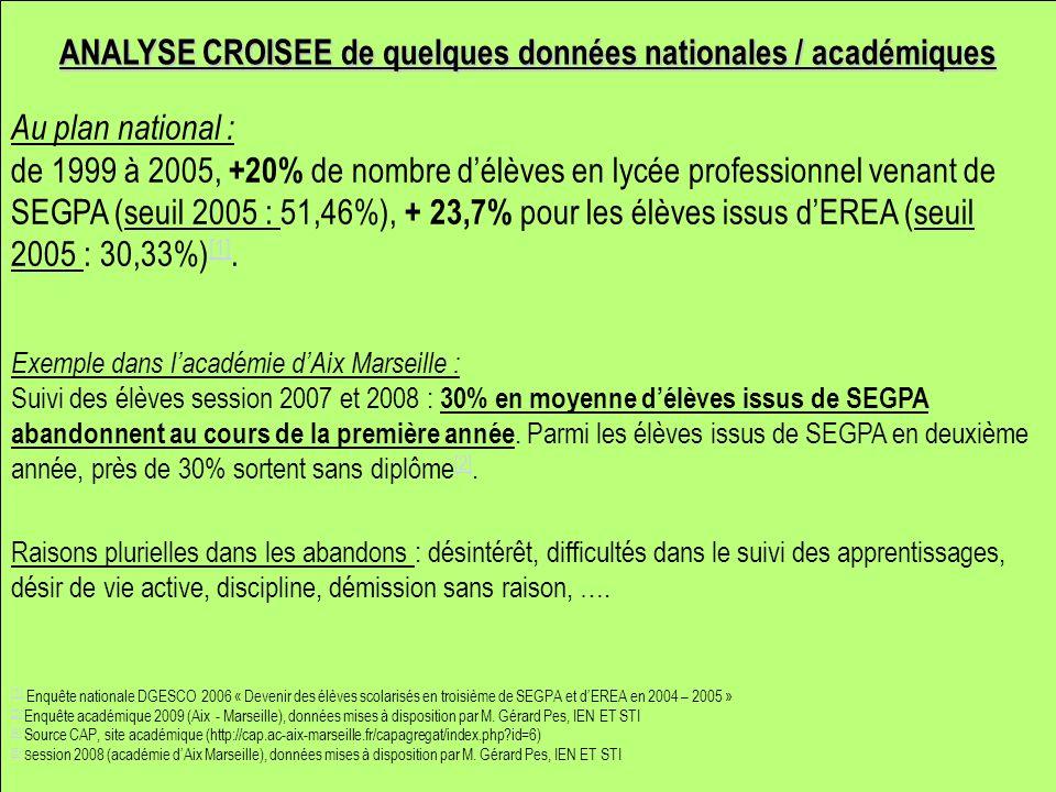 ANALYSE CROISEE de quelques données nationales / académiques