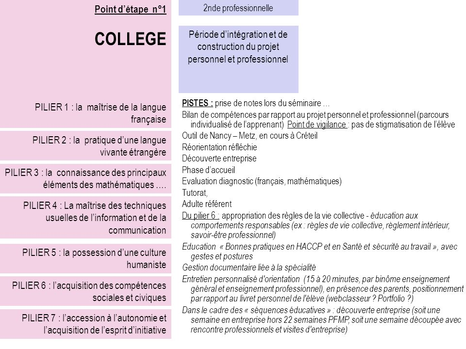 COLLEGE Point d'étape n°1