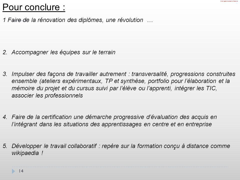 Interrogations des formateurs