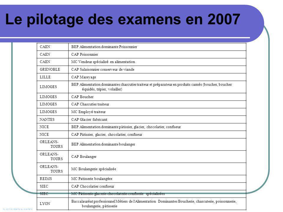 Le pilotage des examens en 2007