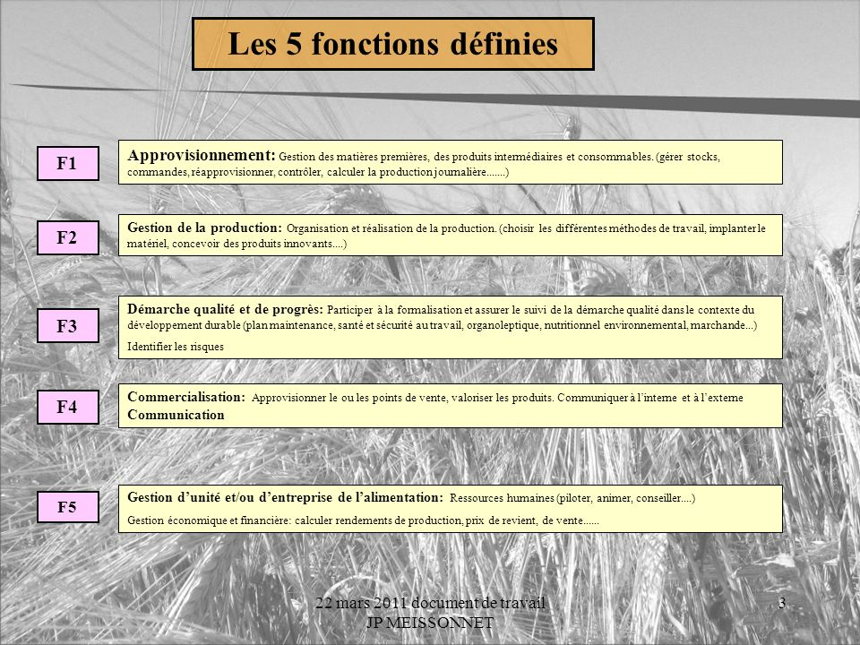 Les 5 fonctions définies