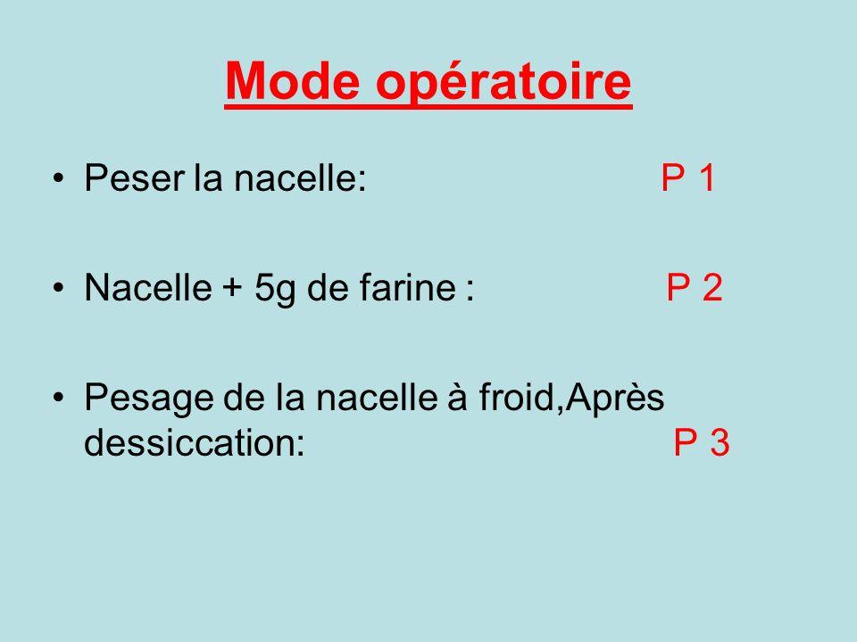 Mode opératoire Peser la nacelle: P 1 Nacelle + 5g de farine : P 2