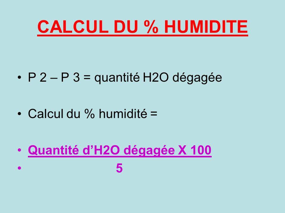 CALCUL DU % HUMIDITE P 2 – P 3 = quantité H2O dégagée