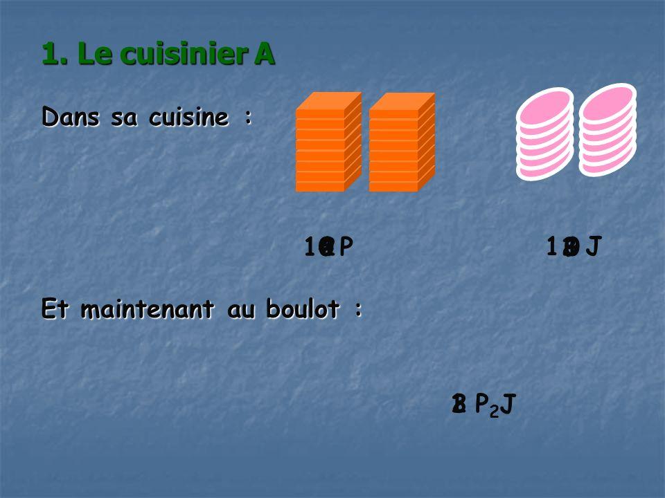 1. Le cuisinier A Dans sa cuisine : 1 6 4 2 P 1 2 1 9 J