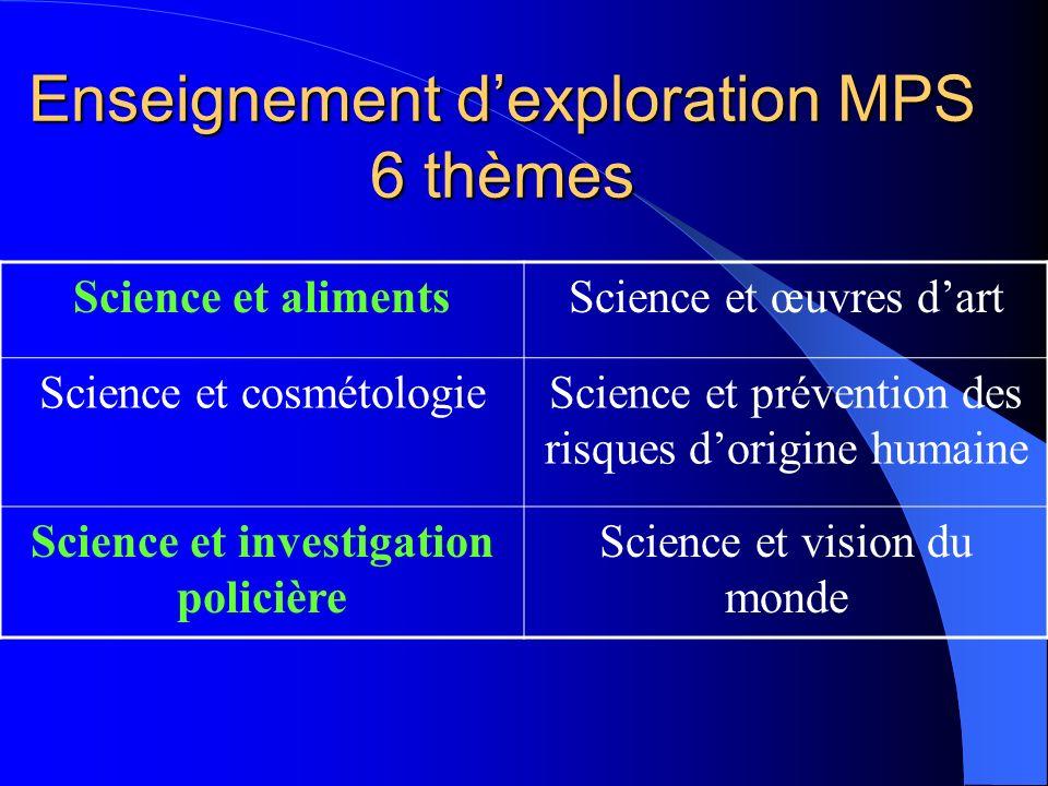 Enseignement d'exploration MPS 6 thèmes