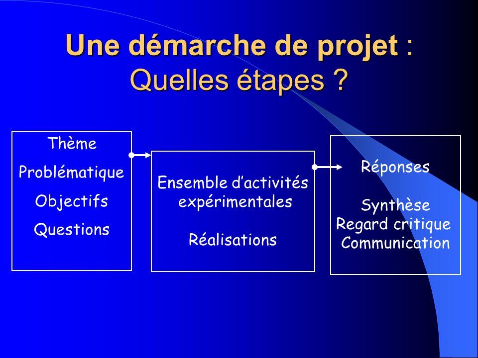 Une démarche de projet : Quelles étapes