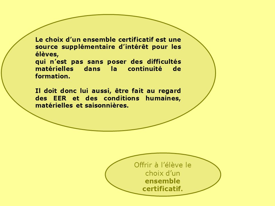 ensemble certificatif.