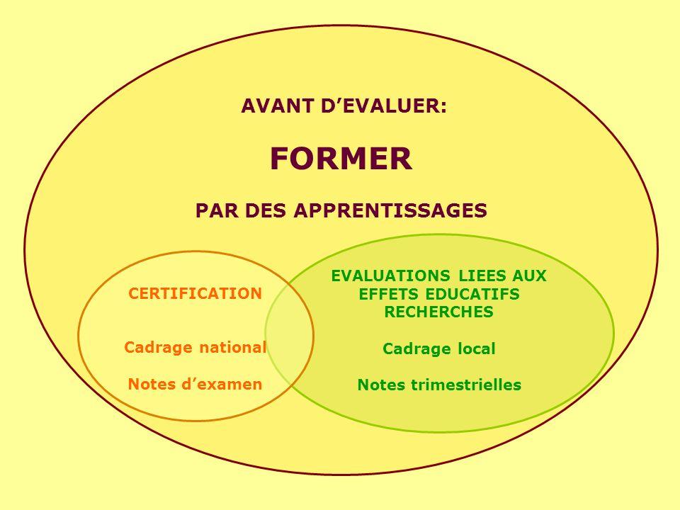 FORMER AVANT D'EVALUER: PAR DES APPRENTISSAGES