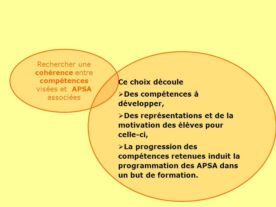 Rechercher une cohérence entre compétences visées et APSA associées