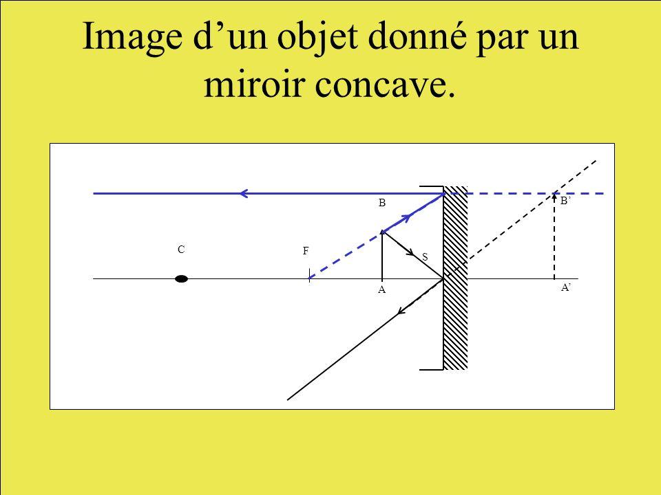 Image d'un objet donné par un miroir concave.