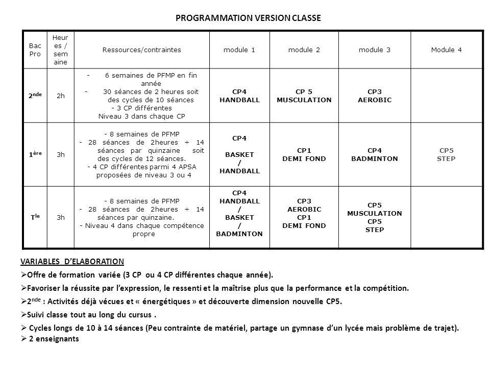 PROGRAMMATION VERSION CLASSE
