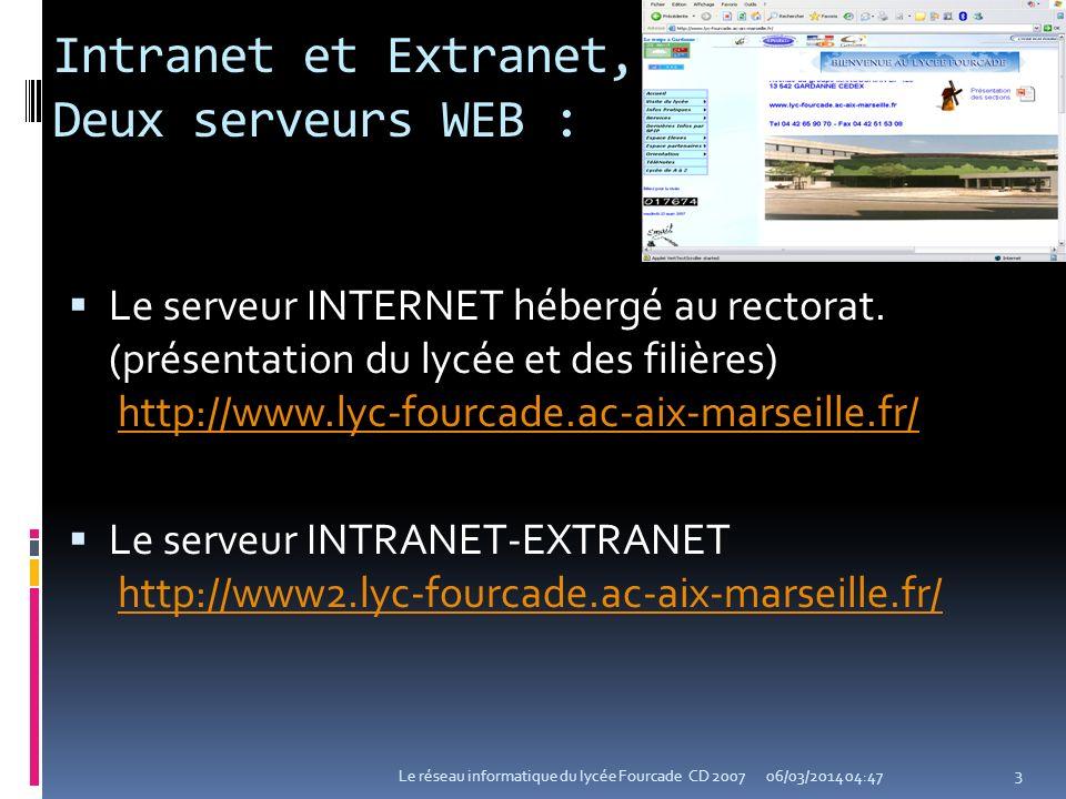 Intranet et Extranet, Deux serveurs WEB :