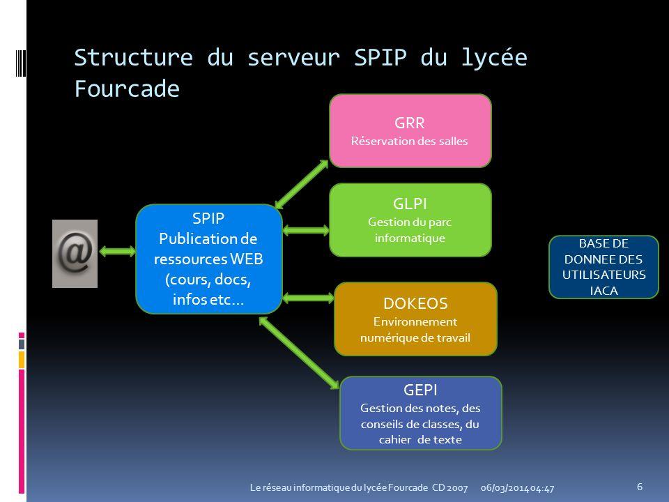 Structure du serveur SPIP du lycée Fourcade