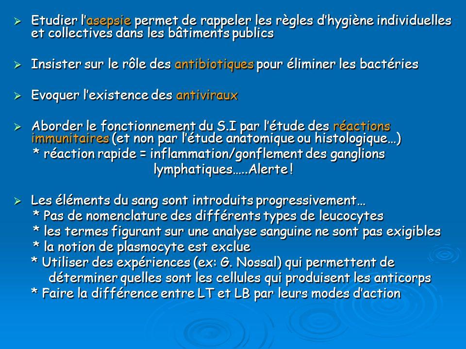 Etudier l'asepsie permet de rappeler les règles d'hygiène individuelles et collectives dans les bâtiments publics