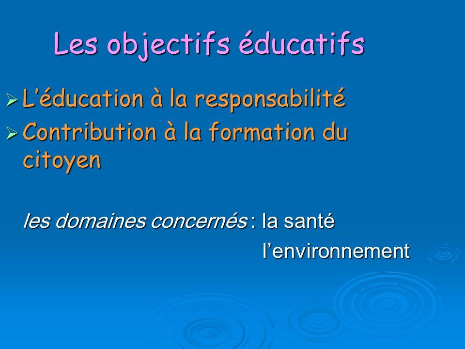 Les objectifs éducatifs