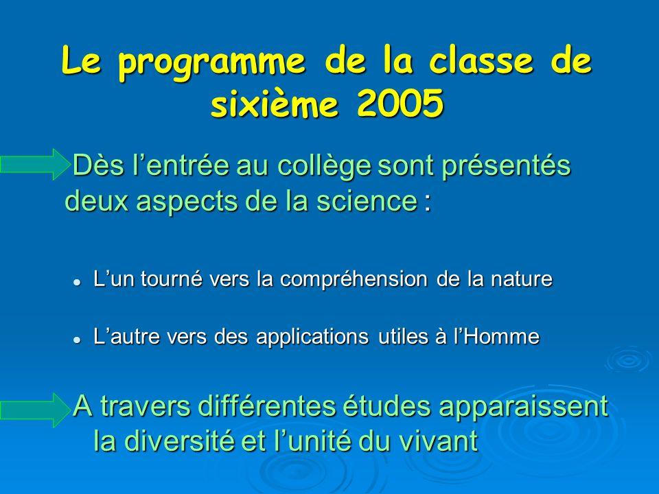 Le programme de la classe de sixième 2005