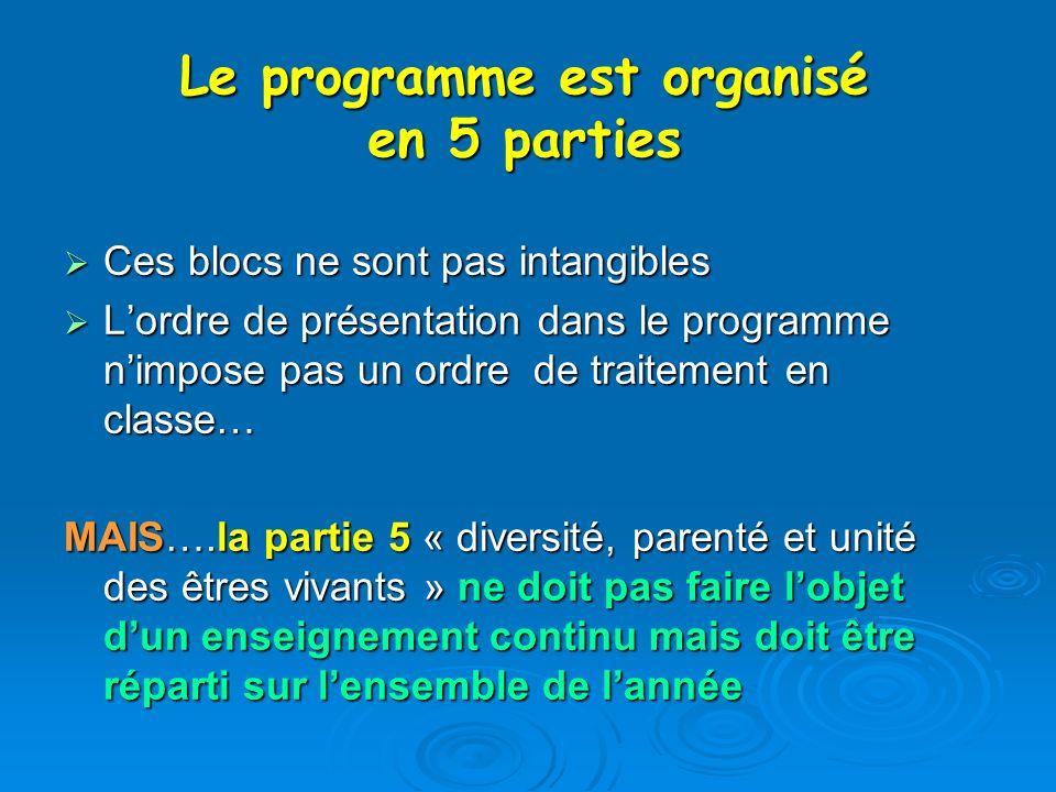 Le programme est organisé en 5 parties