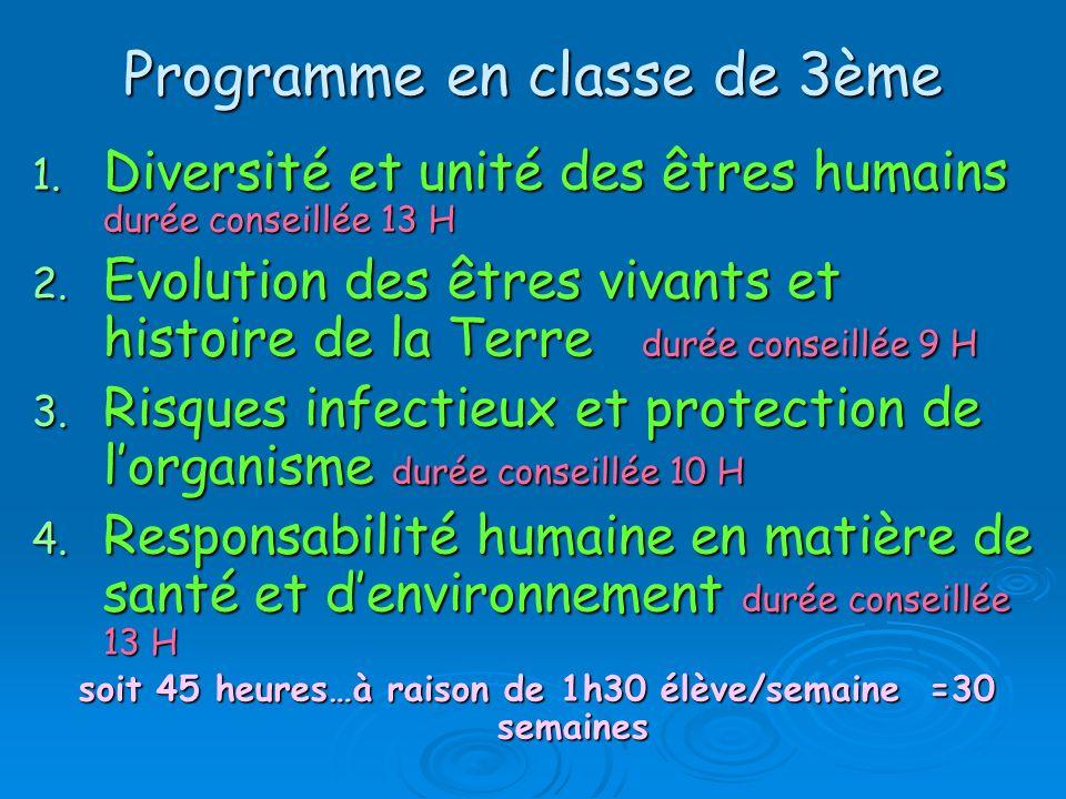 Programme en classe de 3ème