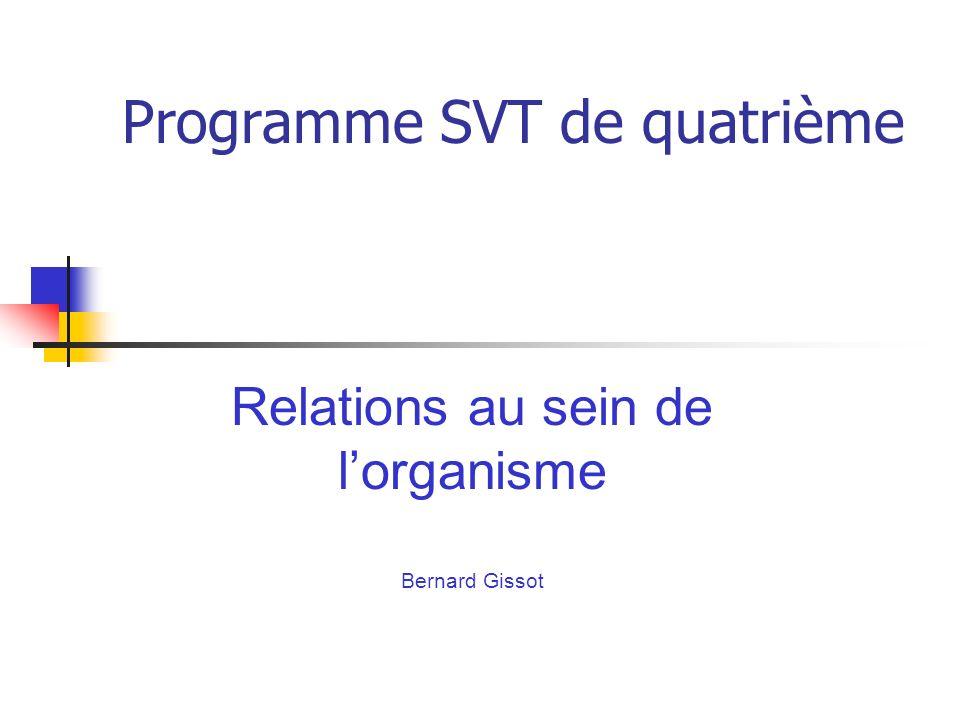 Programme SVT de quatrième