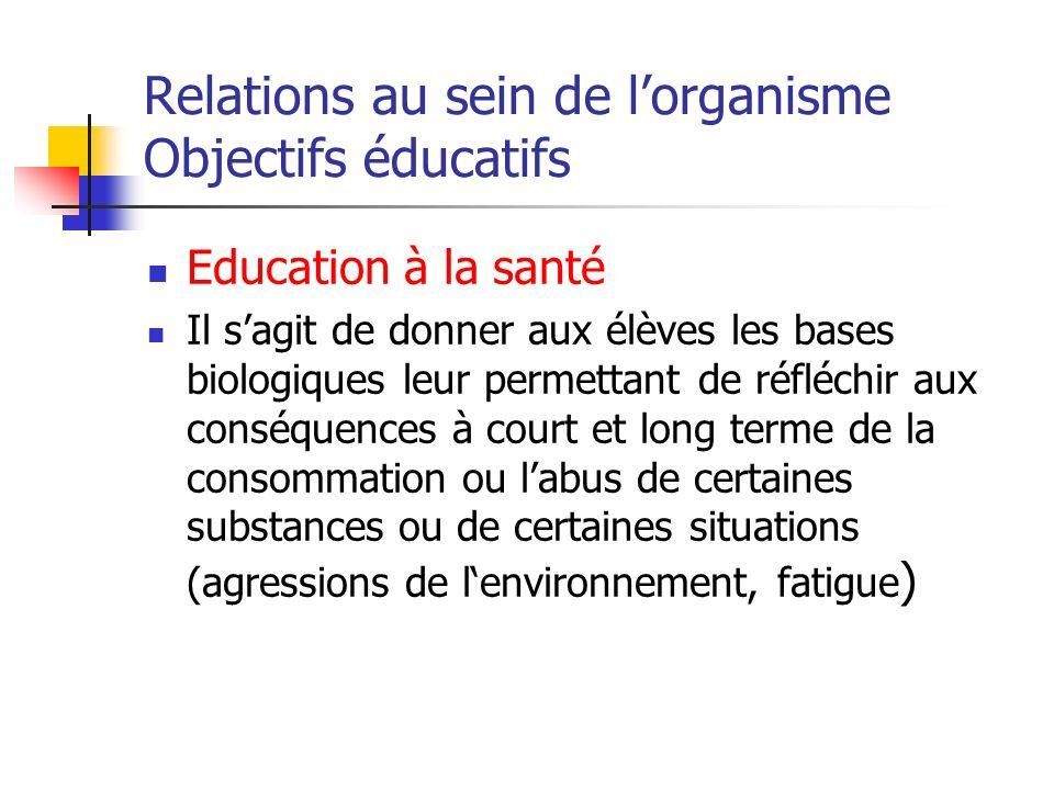Relations au sein de l'organisme Objectifs éducatifs