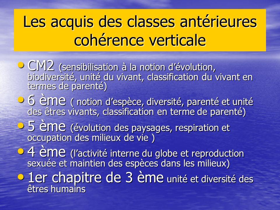 Les acquis des classes antérieures cohérence verticale