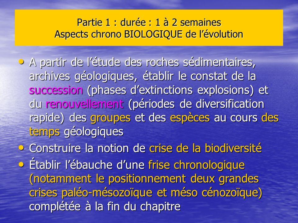 Construire la notion de crise de la biodiversité