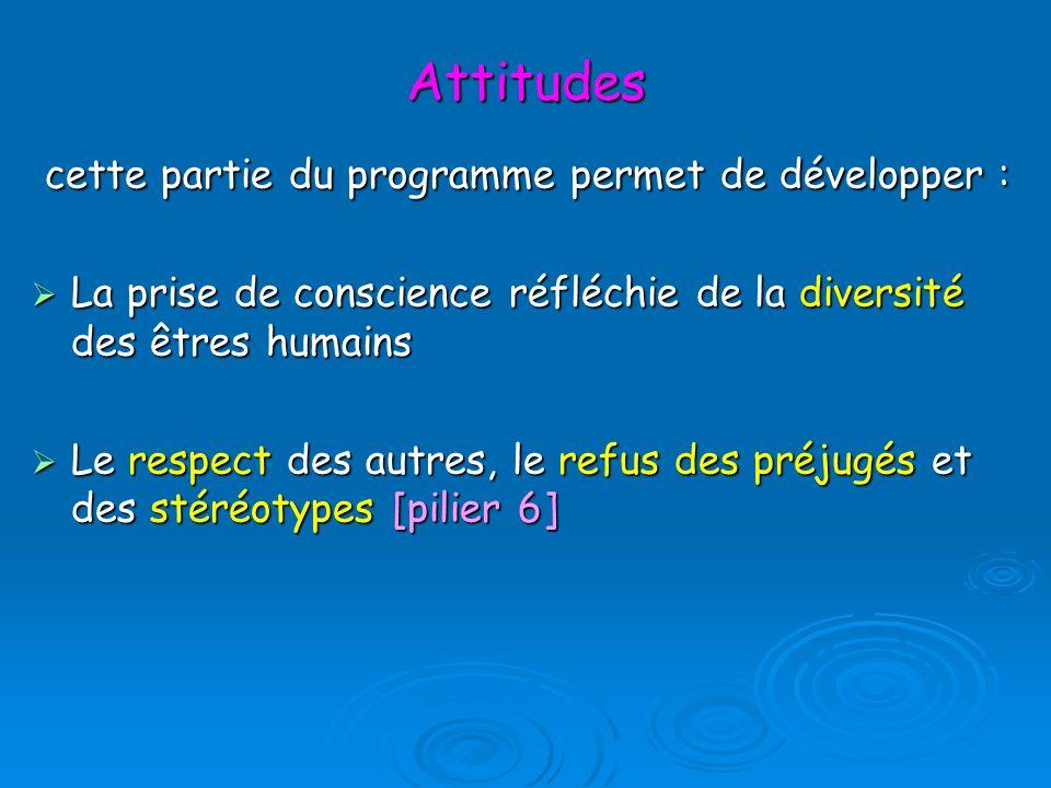 Attitudes cette partie du programme permet de développer :