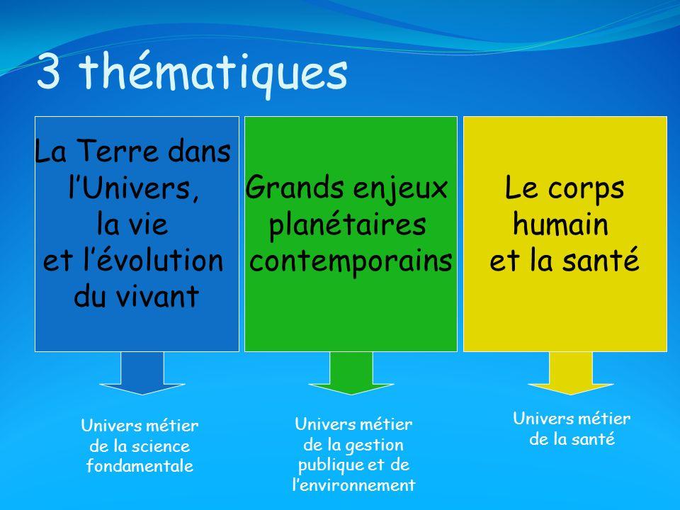 3 thématiques La Terre dans l'Univers, la vie et l'évolution du vivant