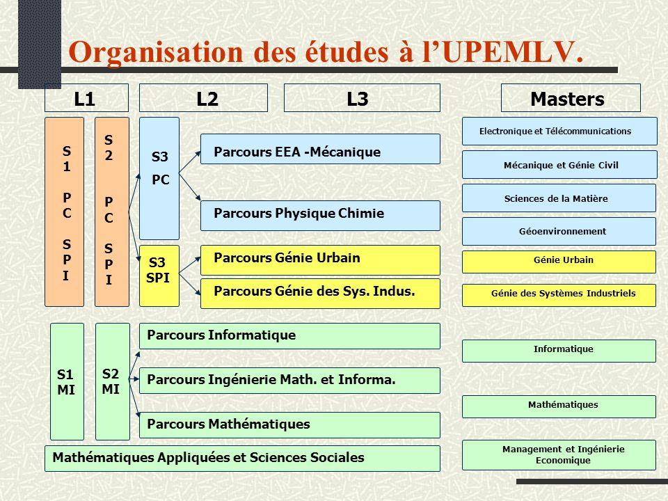 Organisation des études à l'UPEMLV.