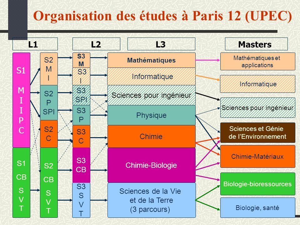 Organisation des études à Paris 12 (UPEC)