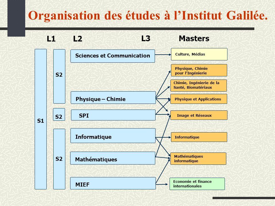 Organisation des études à l'Institut Galilée.