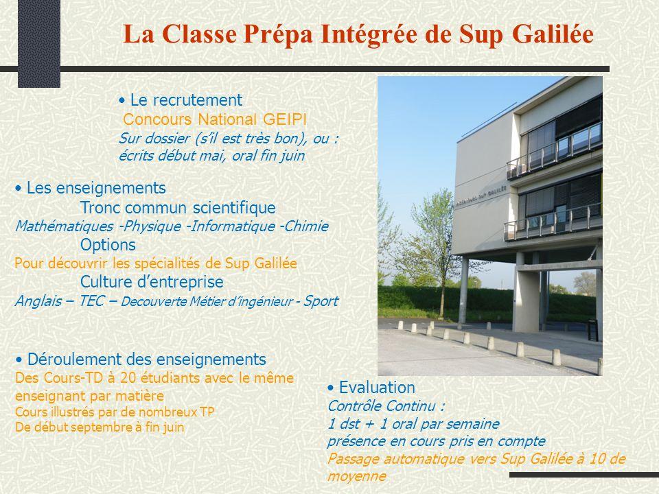 La Classe Prépa Intégrée de Sup Galilée