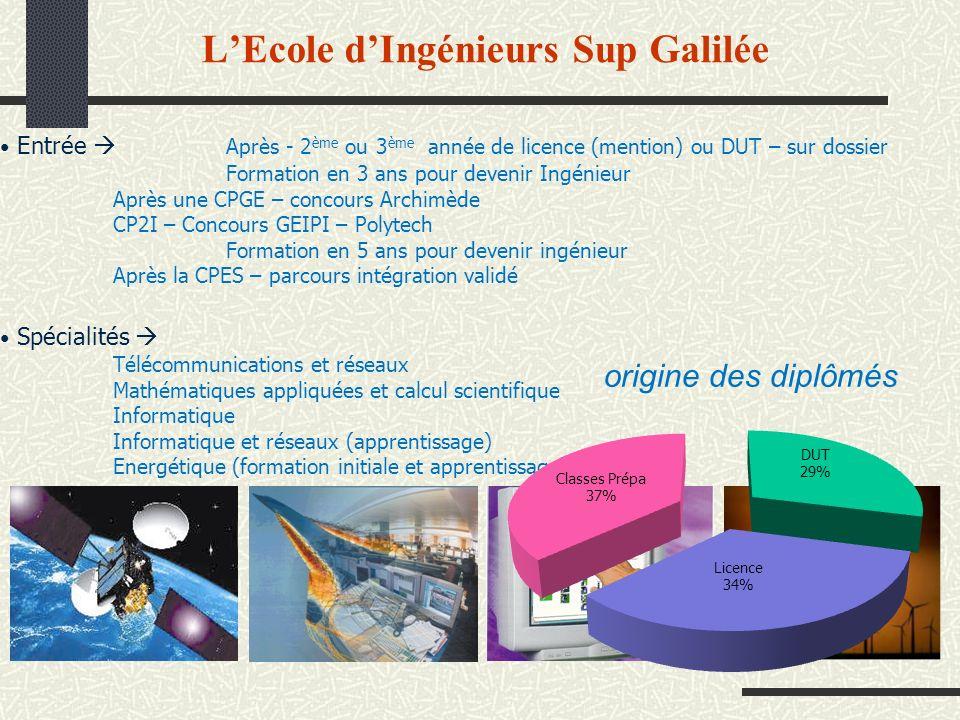 L'Ecole d'Ingénieurs Sup Galilée