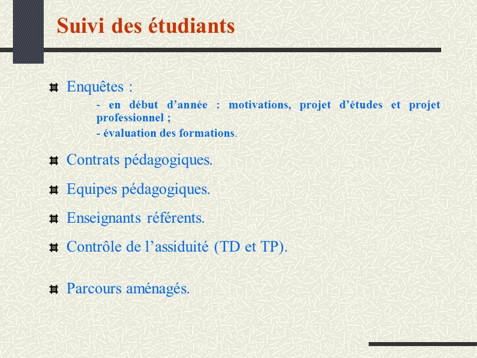 Suivi des étudiants Enquêtes : Contrats pédagogiques.
