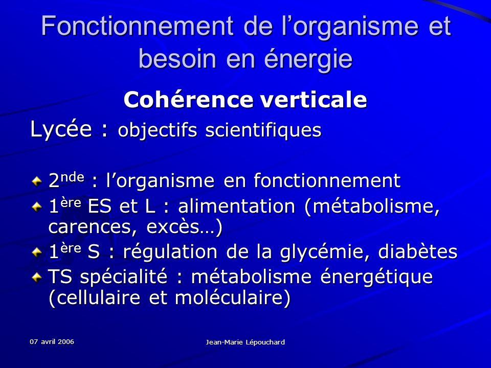 Fonctionnement de l'organisme et besoin en énergie