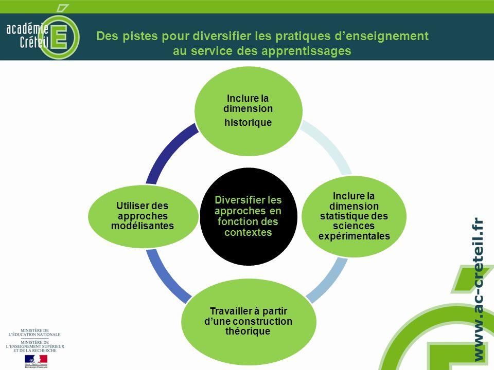Des pistes pour diversifier les pratiques d'enseignement au service des apprentissages