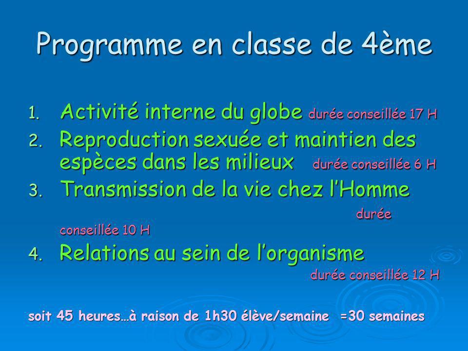 Programme en classe de 4ème