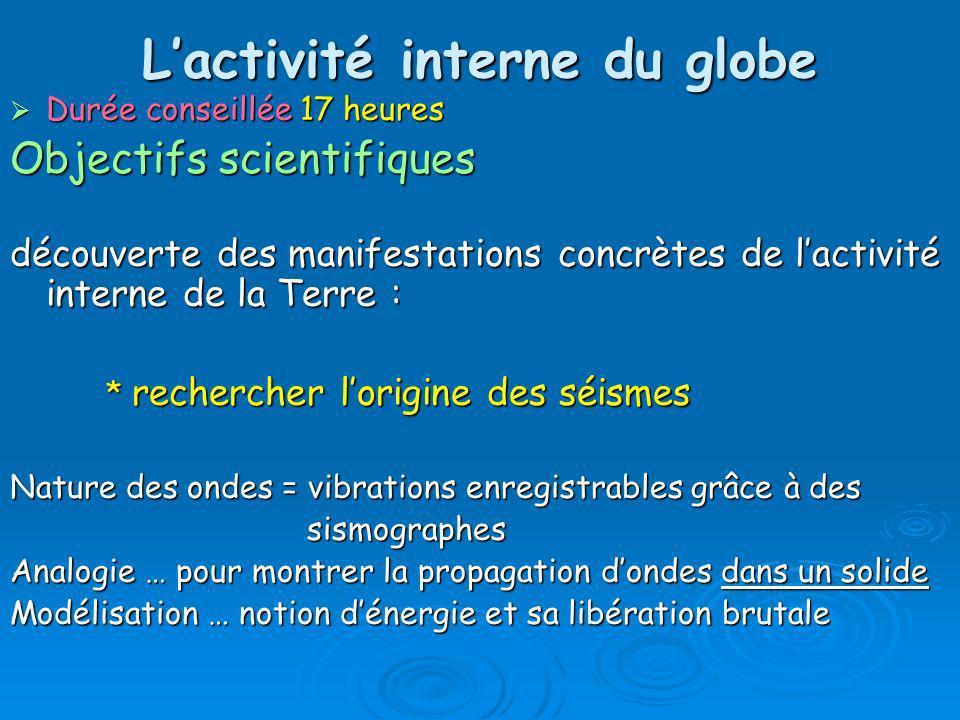 L'activité interne du globe