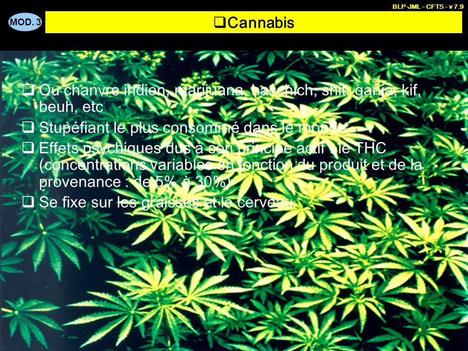effet psychique du cannabis