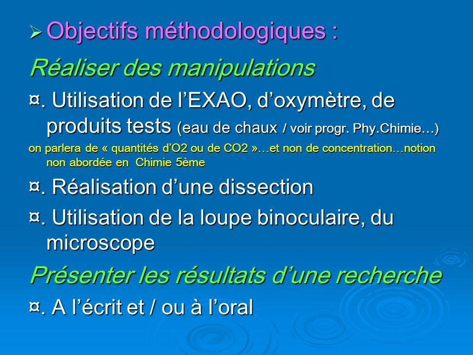 Objectifs méthodologiques : Réaliser des manipulations