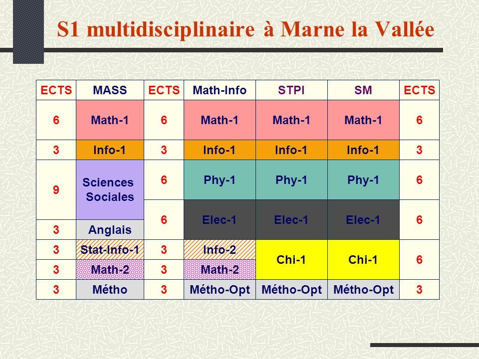 S1 multidisciplinaire à Marne la Vallée
