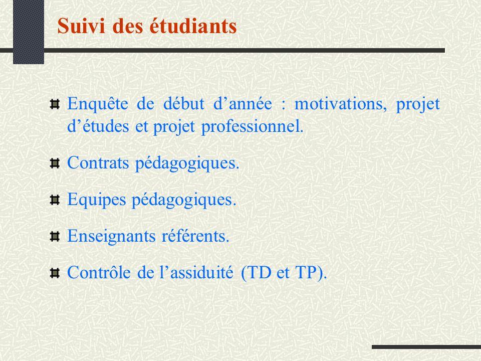 Suivi des étudiants Enquête de début d'année : motivations, projet d'études et projet professionnel.