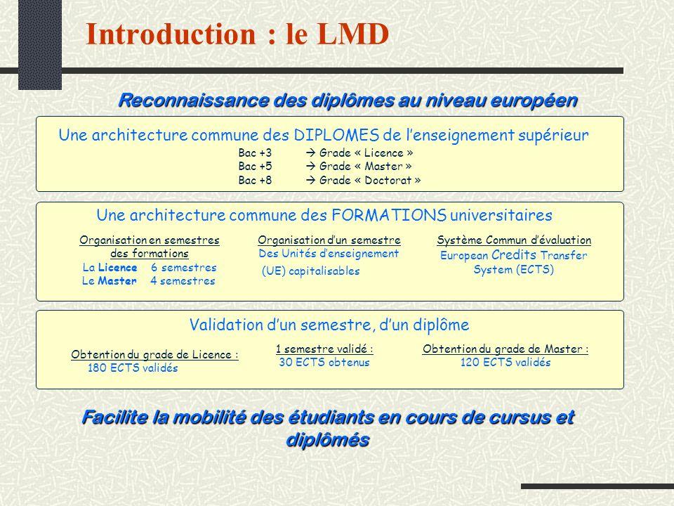 Introduction : le LMD Reconnaissance des diplômes au niveau européen
