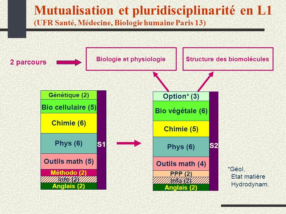 Biologie et physiologie Structure des biomolécules