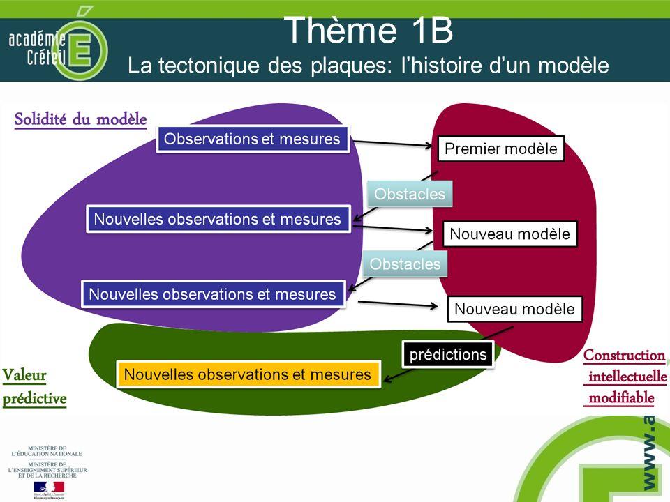 Thème 1B La tectonique des plaques: l'histoire d'un modèle